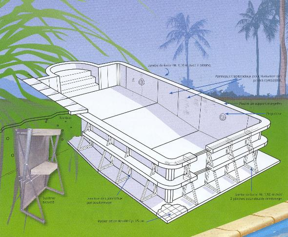 Swimming Pool Construction Diagram : Mip swimming pools indra diy